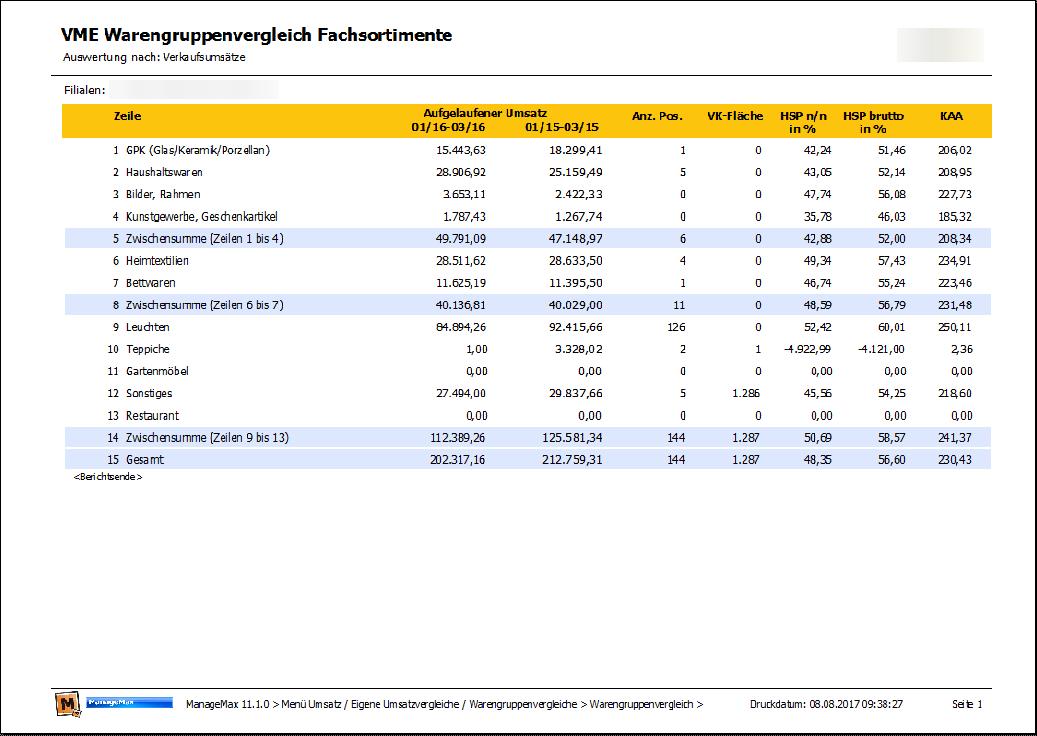 Warengruppenvergleich - MaxPro Handbuch